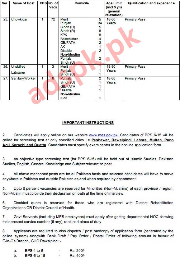 Latest Govt Jobs in Pakistan, Lahore, Karachi, Islamabad