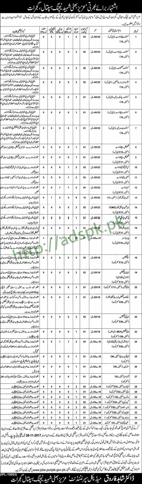 Aziz Bhatti Shaheed Teaching Hospital Gujrat Jobs 2017 Consultants Medical Officers Charge Nurses Technicians Jobs Application Deadline 28-11-2017 Apply Now