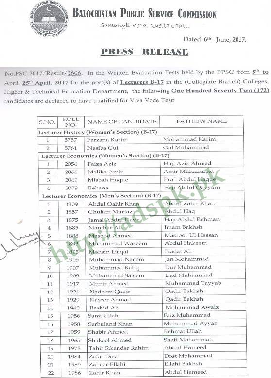 BPSC 172 Lecturers Male-Female Qualified Results 2017
