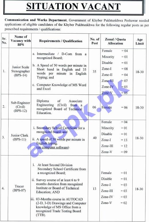 C&W Department KPK Government Peshawar Jobs 2019 ETEA Written Test MCQs Syllabus Paper for Stenographer Sub Engineer Junior Clerk Tracer Jobs Application Form Deadline 31-12-2018 Apply Online Now