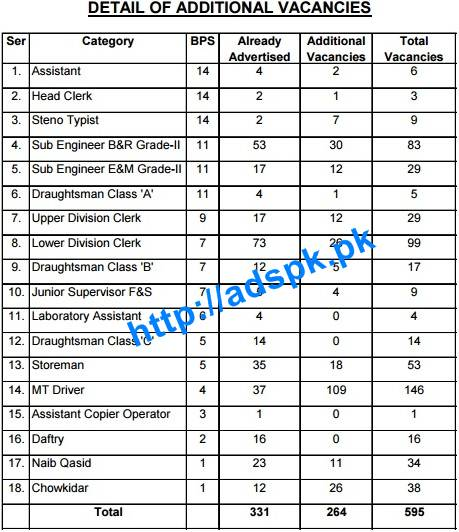 How To Apply Jobs Of Military Engineer Services Mes Jobs 2015