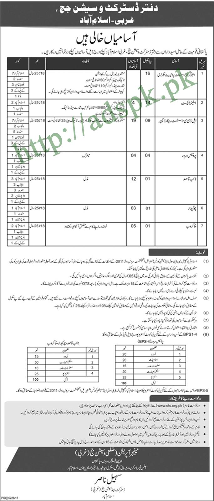 District & Session Judge West Islamabad Office Jobs 2018 OTS Written Test MCQs Syllabus Paper Stenographer Assistant Private Secretary Steno Typist LDC Assistant Record Keeper Process Server Naib Qasid Chowkidar Sweeper Jobs Application Form Deadline 10-04-2018 Apply Now by Open Testing Service
