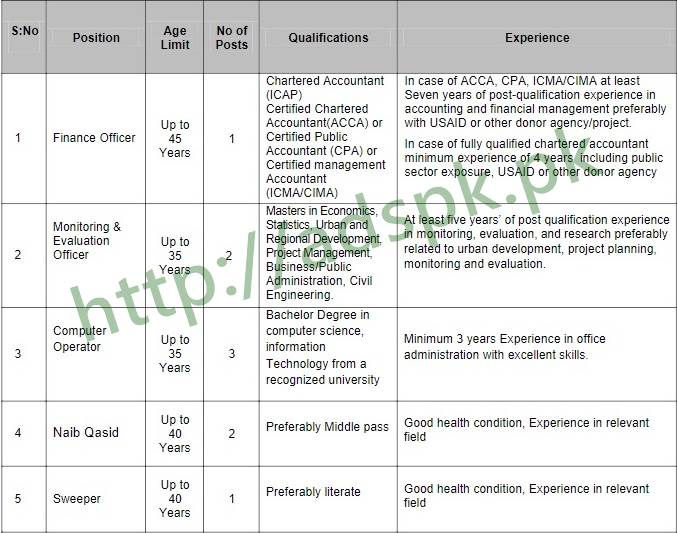 Donor Funded Project Khyber Pakhtunkhwa Jobs 2018 NTS Written Test MCQs Syllabus Paper Finance Officer Monitoring & Evaluation Officer Computer Operator Naib Qasid Sweeper Jobs Application Form Deadline 30-03-2018 Apply Now by NTS Pakistan