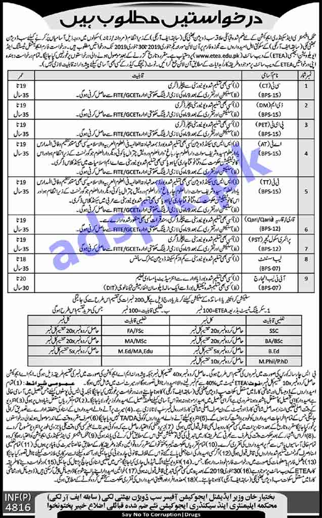 Elementary & Secondary Education Department Newly Merged Tribal Area Sub Division Bhatni Lucky Jobs 2019 ETEA Written Test MCQs Syllabus Paper for CT DM PET TT AT Qari Qaria PST Lab Assistant IT Lab Incharge Jobs Application Form Deadline 30-01-2019 Apply Online Now
