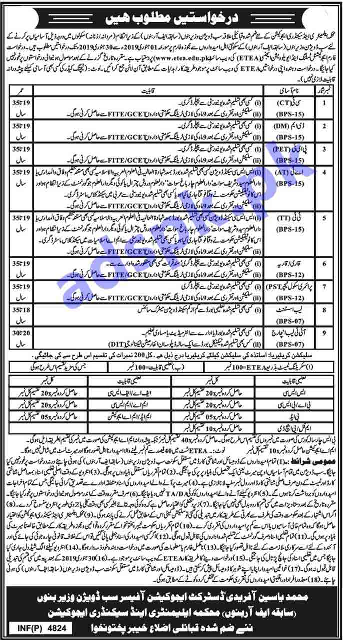 Elementary & Secondary Education Department Newly Merged Tribal Area Sub Division Wazir Bannu Jobs 2019 ETEA Written Test MCQs Syllabus Paper for CT DM PET TT AT Qari Qaria PST Lab Assistant IT Lab Incharge Jobs Application Form Deadline 30-01-2019 Apply Online Now