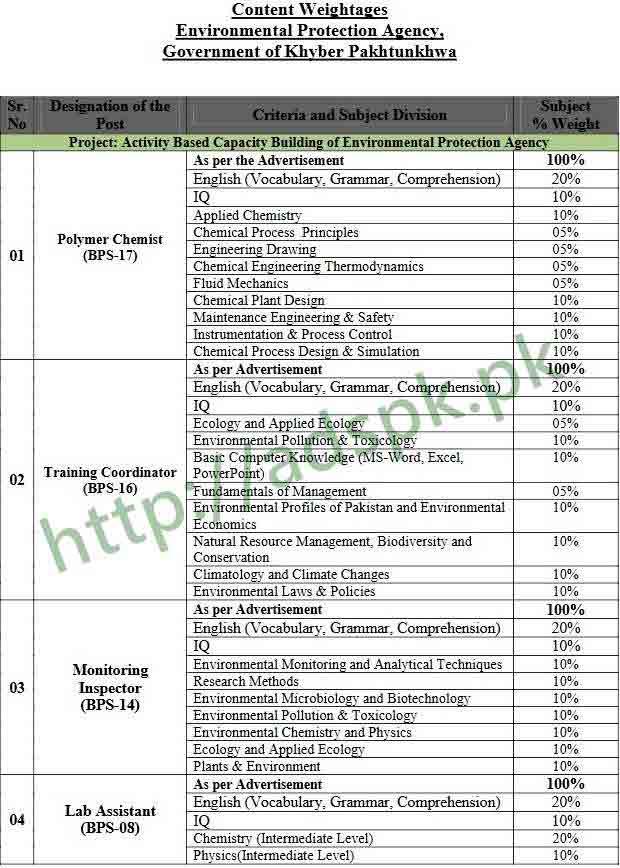 Environmental protection agency essay