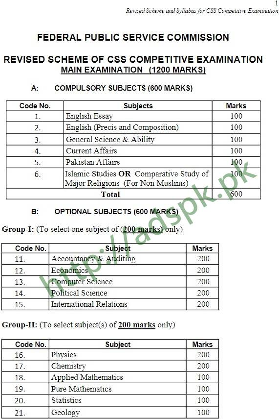FPSC REVISED SCHEME OF CSS COMPETITIVE EXAMINATION 2018 Total Marks 1200