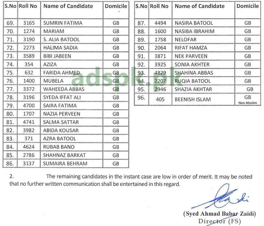 FPSC Results 2018 Trained Graduate Teacher (Female) F 4-102