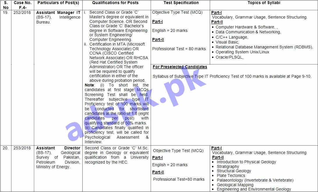 FPSC Ad No  11/2018 Jobs Written Test MCQs Syllabus Paper