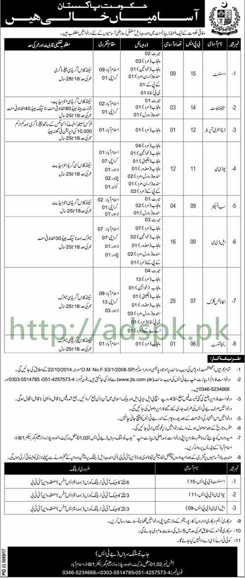 Federal Government Organization Pakistan Jobs 2017 JTS Written Test MCQs Syllabus Paper Assistant Steno Typist Data Entry Operator UDC Sub Inspector LDC Accounts Clerk Jobs Application Form Deadline 25-12-2017 Apply Now by Job Testing Service