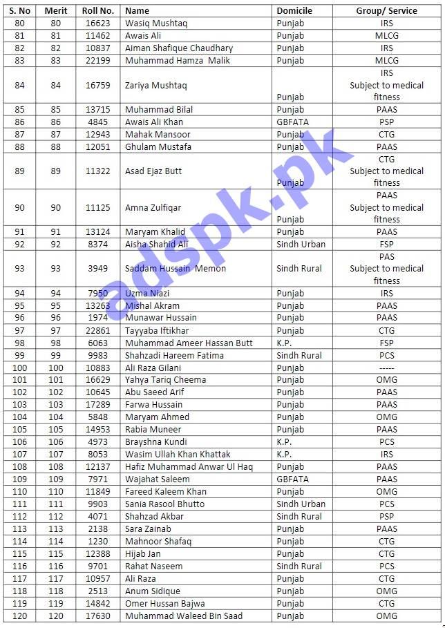 ctti islamabad merit list