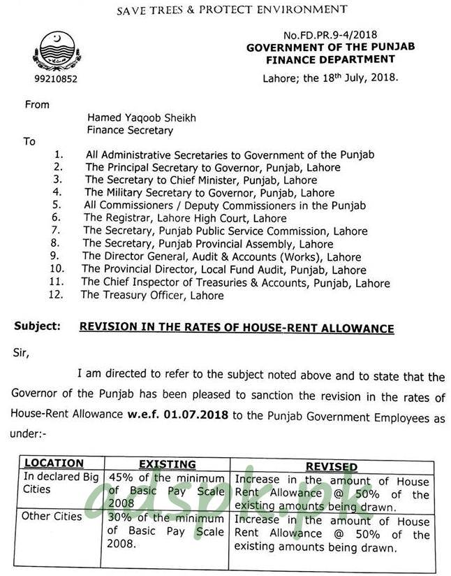 CM Punjab Notification House Requisition Allowance 2018 to