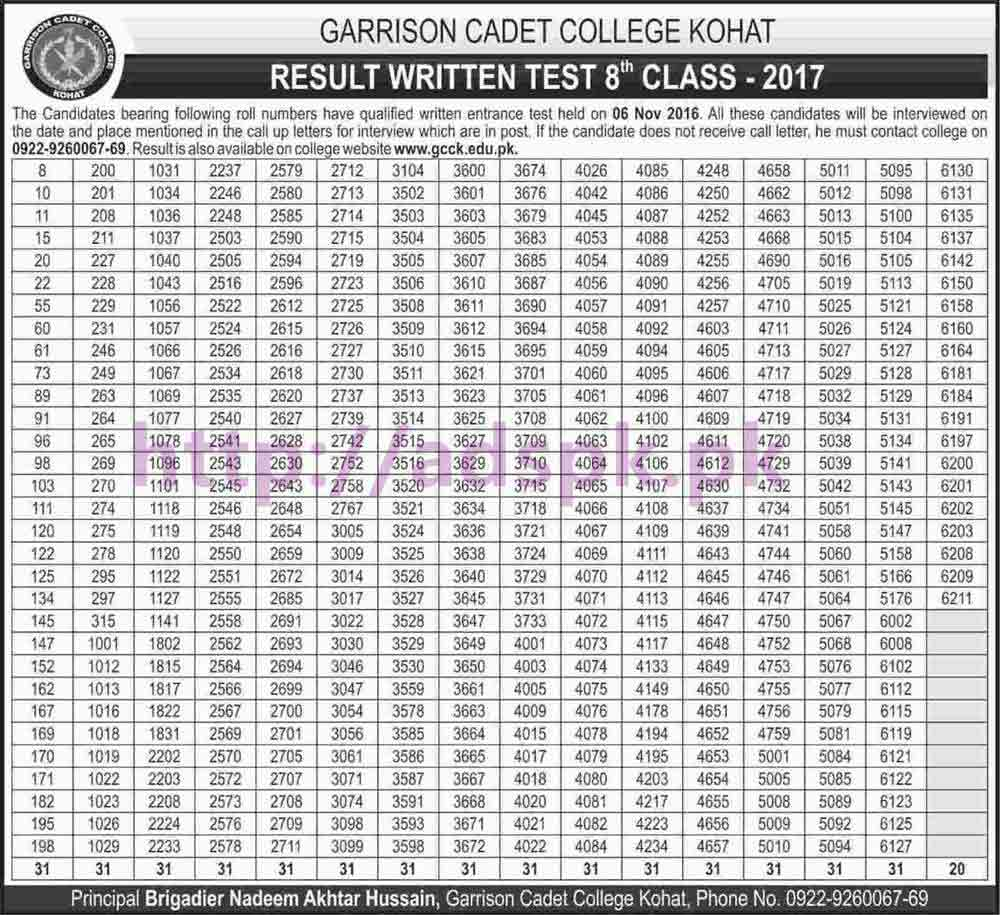Garrison Cadet College Kohat Written Test Results 2017 for Class 8th Test held on 06-11-2016 by Daily Dawn Newspaper