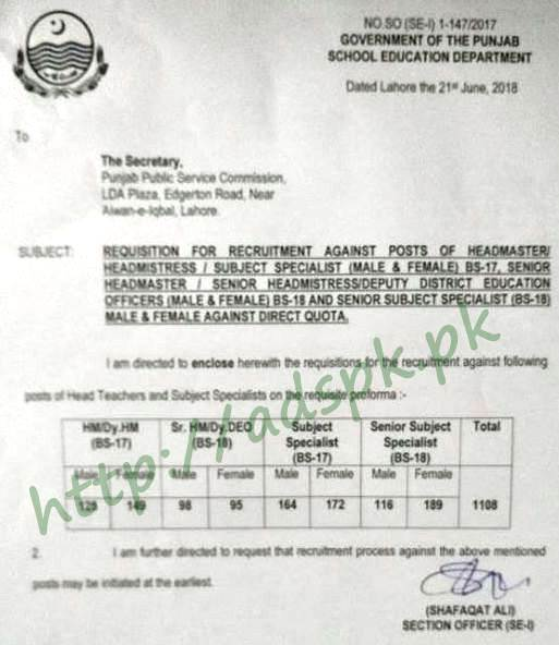 PPSC Up Coming Jobs 2018 Headmaster Deputy Headmaster Headmistress Deputy Headmistress Deputy District Education Officer Subject Specialist in School Education Department PPSC Jobs Schedule Updated on 29-06-2018 by PPSC Lahore