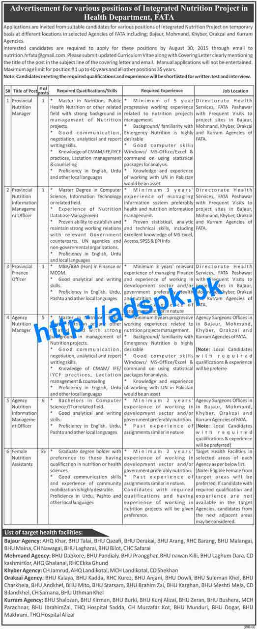 How to Apply Jobs of Integrated Nutrition Project Health ...