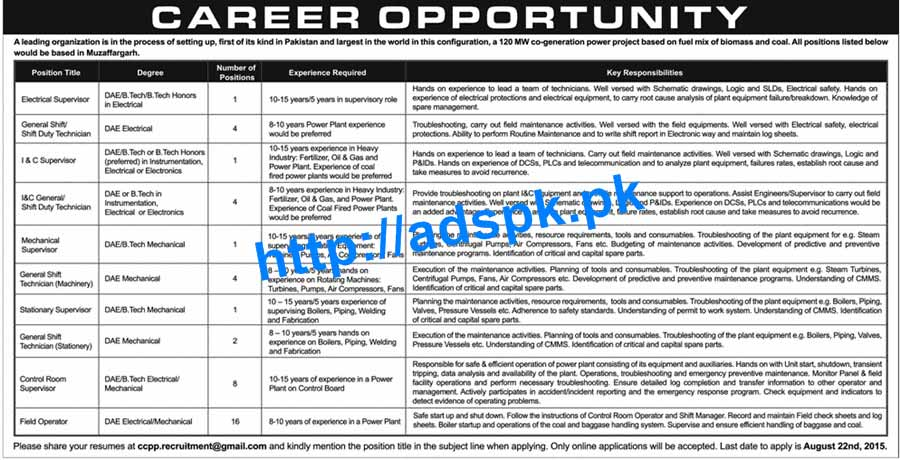 How to Apply Jobs of Leading Organization Pakistan Jobs ...