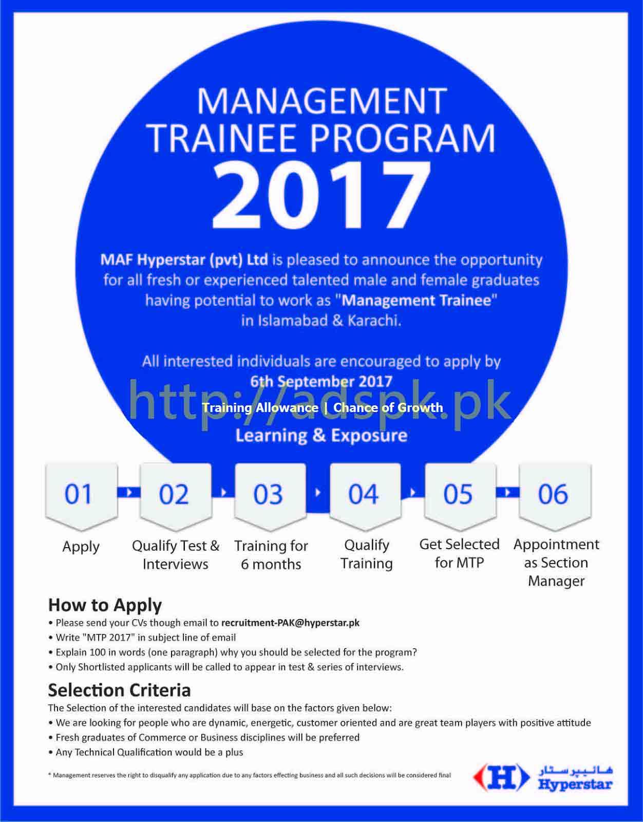 Hyperstar Management Trainee Program 2017 Jobs Islamabad Karachi Jobs Eligibility Fresh Graduates Commerce Business Disciplines Jobs Application Deadline 06-09-2017 Apply Online Now