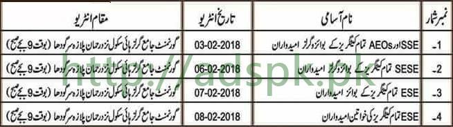 Interview Schedule Educators 2018 District Sargodha