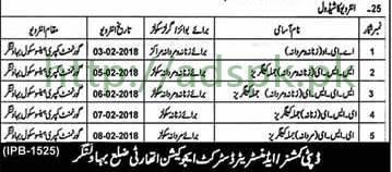 Interviews Schedule Educators 2018 District Bahawalnagar