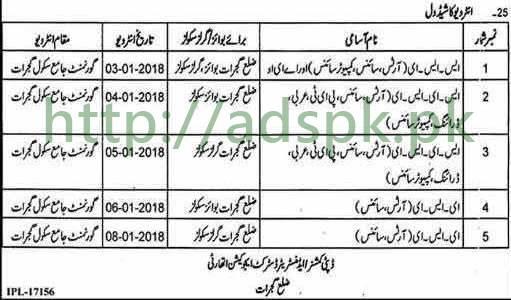 Interviews Schedule Educators 2018 District Gujrat