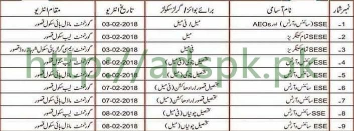 Interviews Schedule Educators 2018 District Kasur