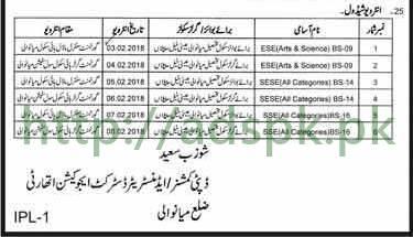 Interviews Schedule Educators 2018 District Mianwali