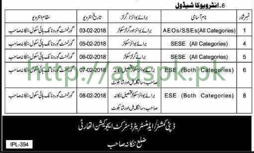 Interviews Schedule Educators 2018 District Nankana Sahib