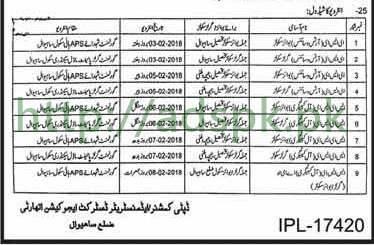 Interviews Schedule Educators 2018 District Sahiwal