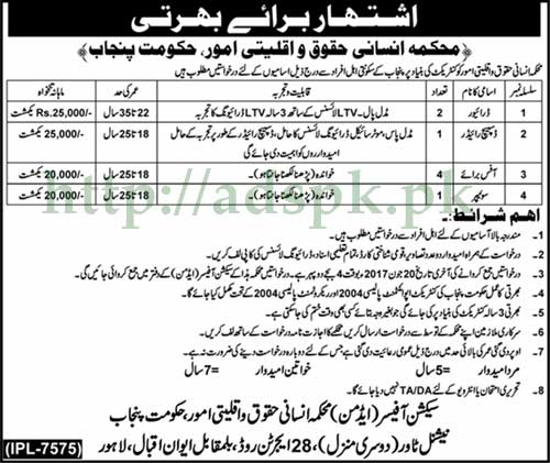Jobs Human Rights and Minorities Affairs Department Punjab Govt