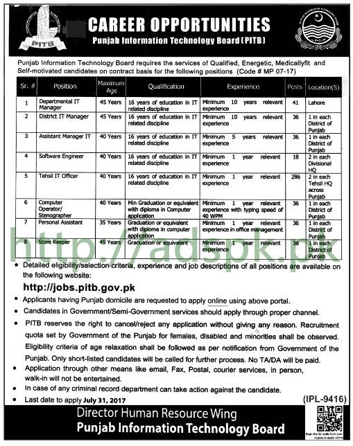 New Jobs Punjab Information Technology Board PITB Jobs 2017 for I.T Managers Software Engineer Tehsil I.T Officer Computer Operator Jobs Application Deadline 31-07-2017 Apply Online Now