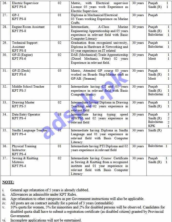 Karachi Port Trust Govt Of Pakistan Kpt Gop Jobs 2019 Pts Written