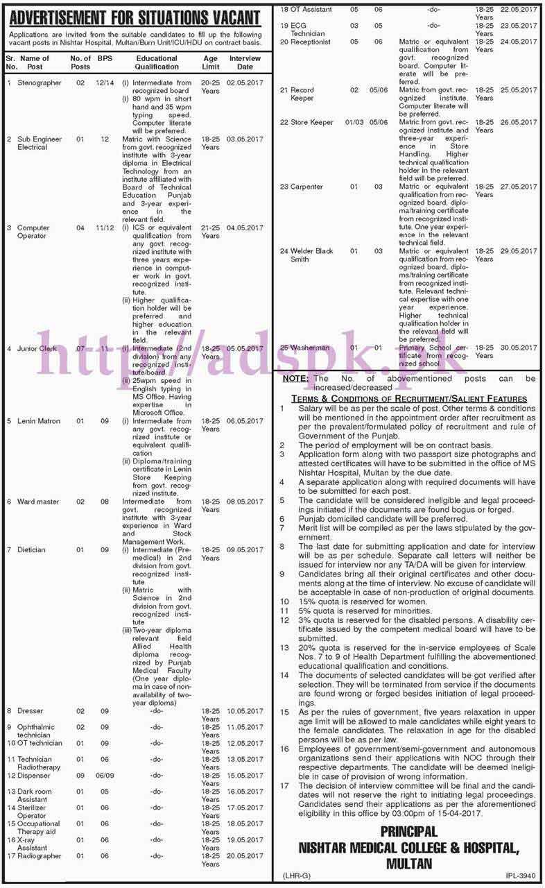 Latest Jobs Nishtar Hospital Burn Unit ICU HDU Multan ...