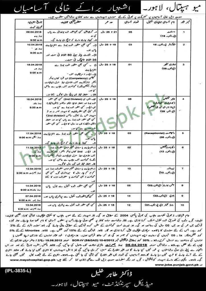 Mayo Hospital Lahore Jobs 2018 Assistant Stenographer Laundry Manager Junior Technician Receptionist Supervisor Jobs Application Deadline 05-04-2018 Apply Now