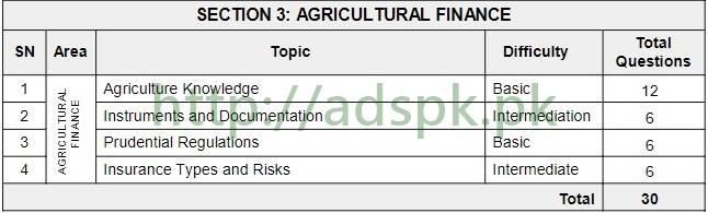 """thesis agriculture finance pakistan Agriculture for sustainable development and poverty reduction"""" financed by a   government of the netherlands for the financial support, and are grateful for the."""