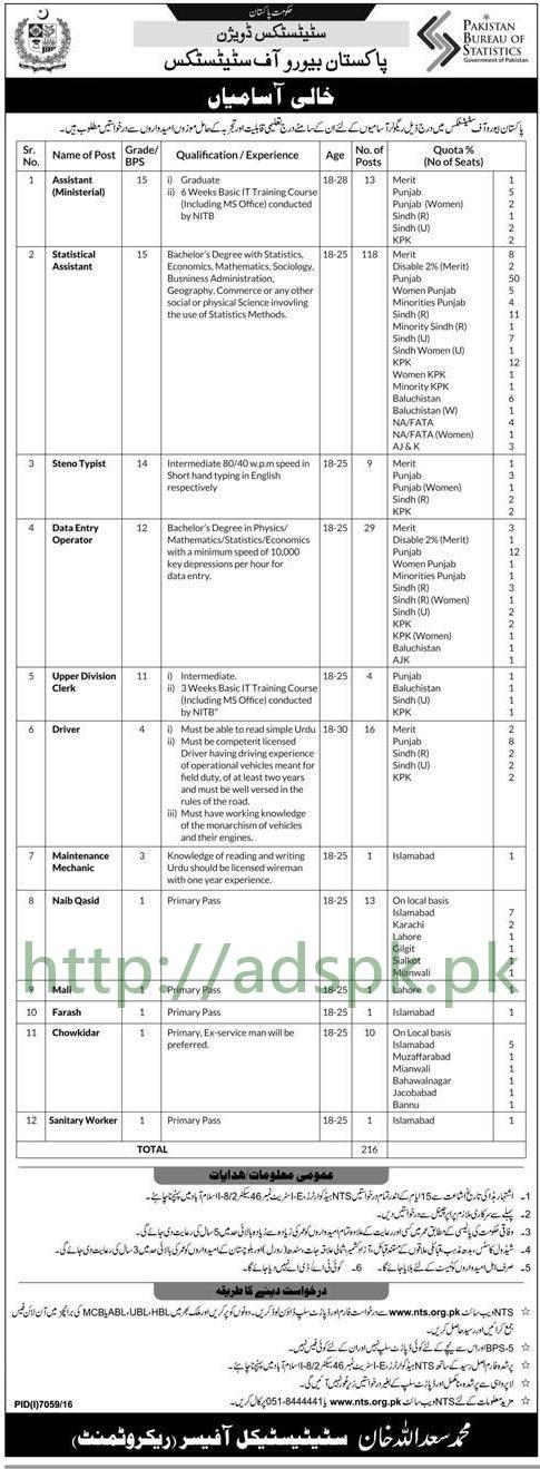 NTS 216 Jobs Pakistan Bureau of Statistics Jobs 2017 Written Test ...