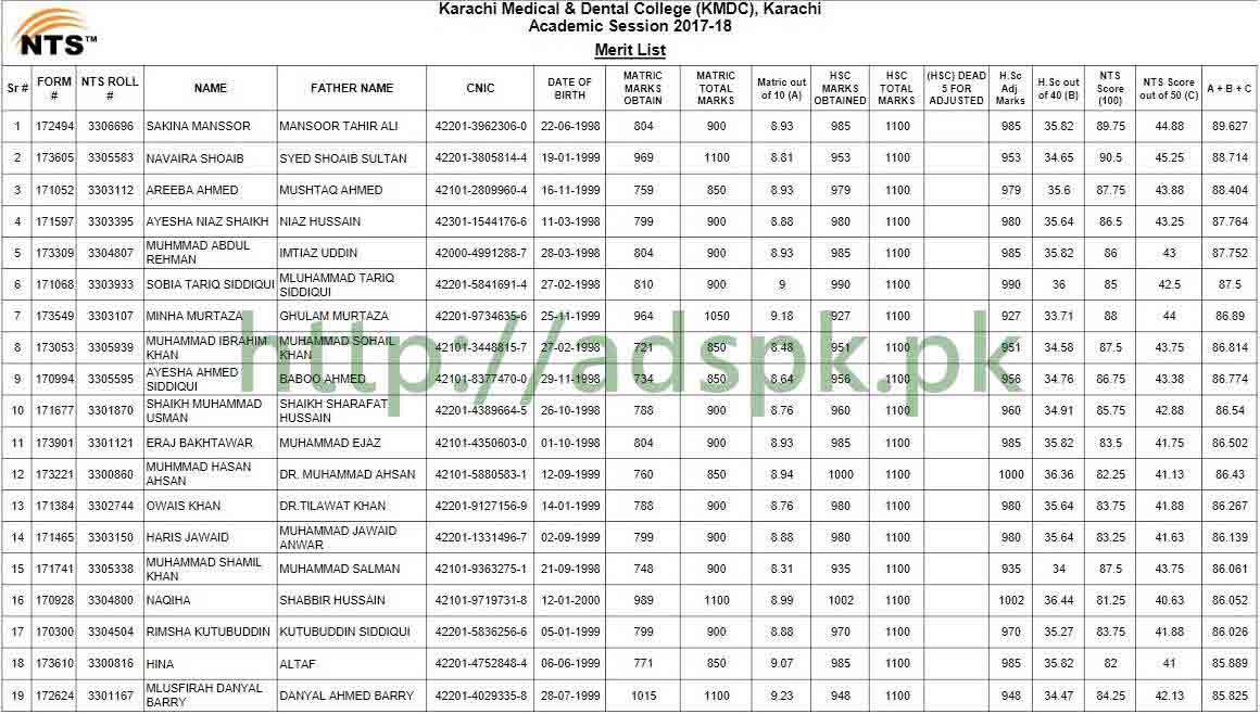 NTS Merit List Karachi Medical & Dental College KMDC Karachi Academic Session 2017-18 by NTS Pakistan