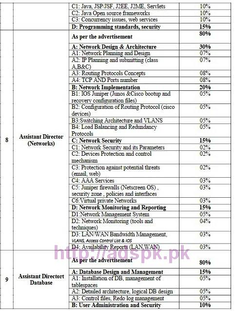 nts-new-career-excellent-jobs-finance-division-automation-project-of-central-directorate-of-national-savings-phase-ii-jobs-written-test-syllabus-paper-4