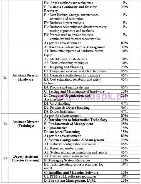 nts-new-career-excellent-jobs-finance-division-automation-project-of-central-directorate-of-national-savings-phase-ii-jobs-written-test-syllabus-paper-6