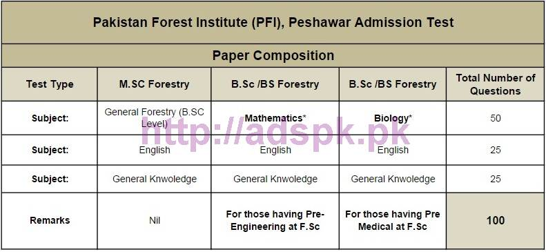 admission paper in finance essay Getting an admission to your college or university of choice will depend heavily on the admission essay that  your admission paper is written by qualified.