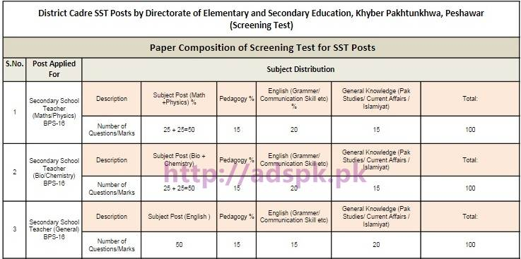 spsc past papers english essay