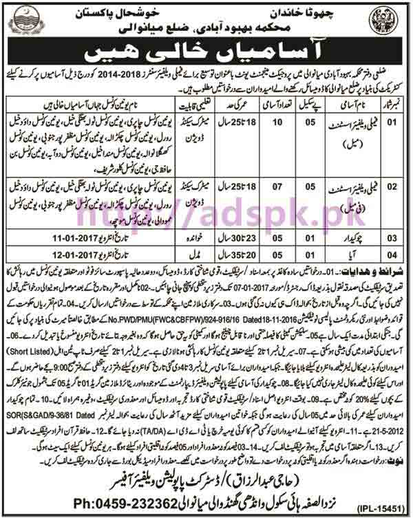 New Careers Jobs Population Welfare Department District Mianwali ...