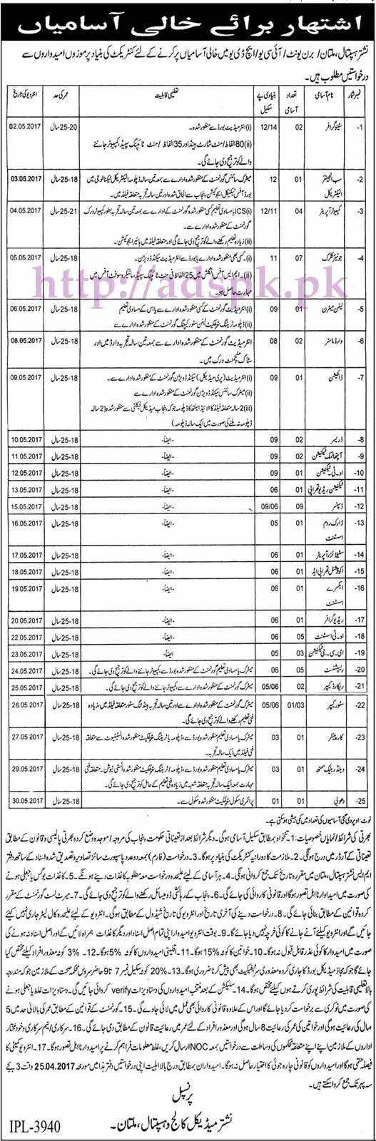 New Jobs Nishtar Hospital Multan Burn Unit ICU HDU Multan ...
