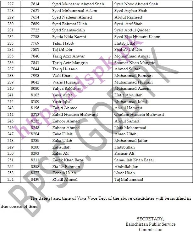PCS Result 2017 BPSC for the posts of Assistant Commissioner