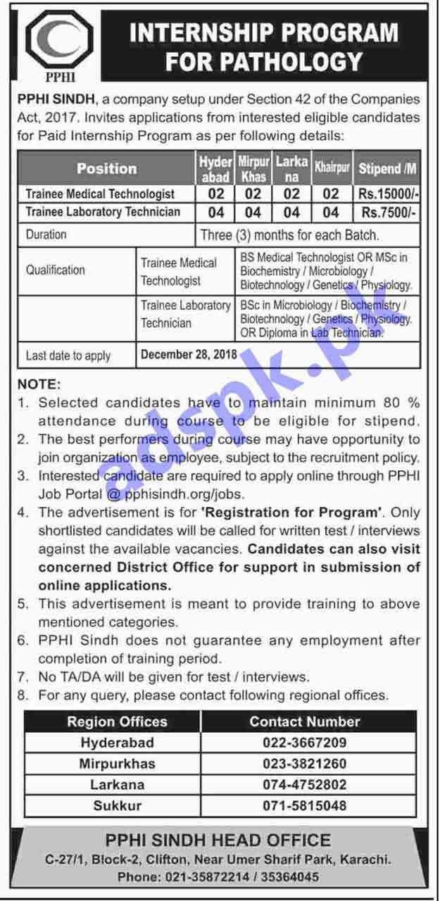 Online Form For Govt Job on
