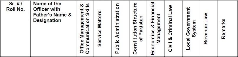 PPSC Final Results Punjab Departmental Examination PMS PAS PCS 2017-2018