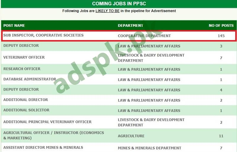 PPSC Upcoming Jobs 2018 Sub Inspector Cooperative Societies 145 Posts Cooperative Department Written Test MCQs Syllabus Paper Prepare Now by PPSC Lahore
