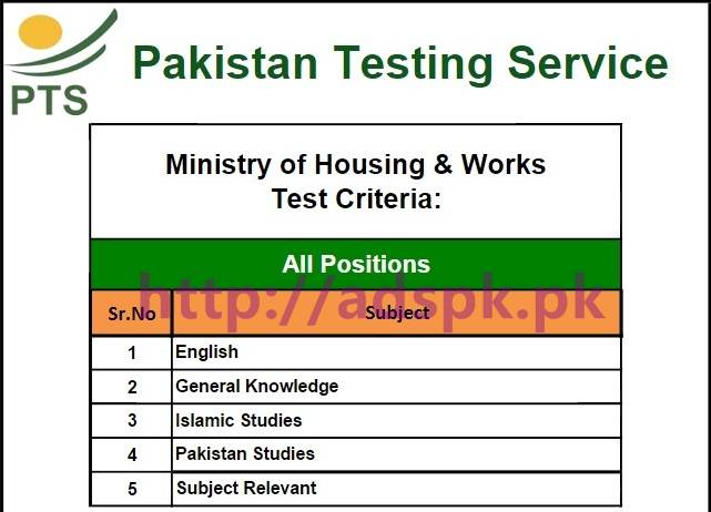 PTS Jobs in Ministry of Housing & Works Test Criteria