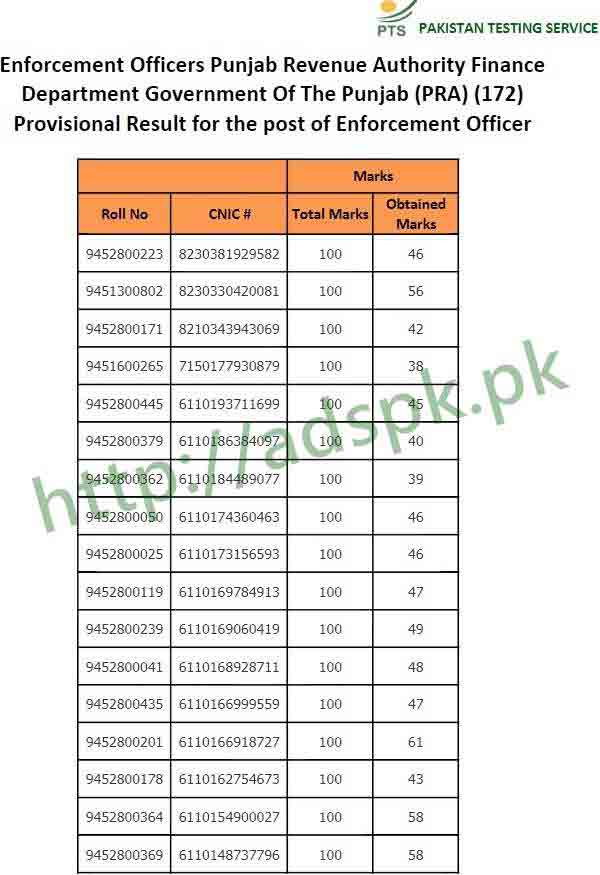 PTS Results Enforcement Officers 2018 Punjab Revenue Authority