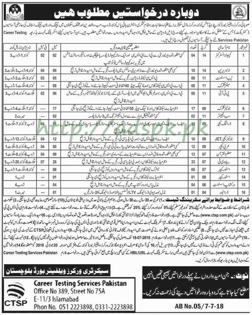Provincial Workers Welfare Board Balochistan Quetta Jobs 2018 CTSP