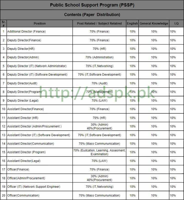 one paper mcqs solved preparation material all in one